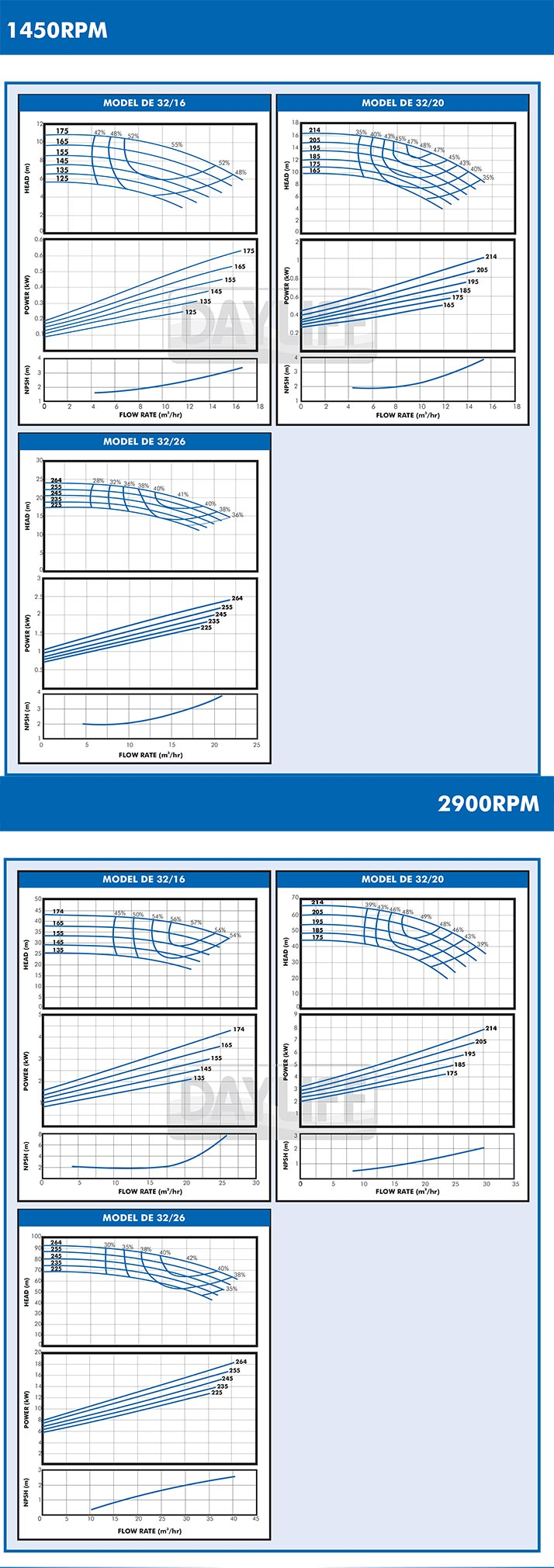 Contents additionally Fuse Chart Sizing together with Fan Belt Sizes together with Motor Sheave Calculator also V Belt Pulley Size Chart. on electric motor belt sizing